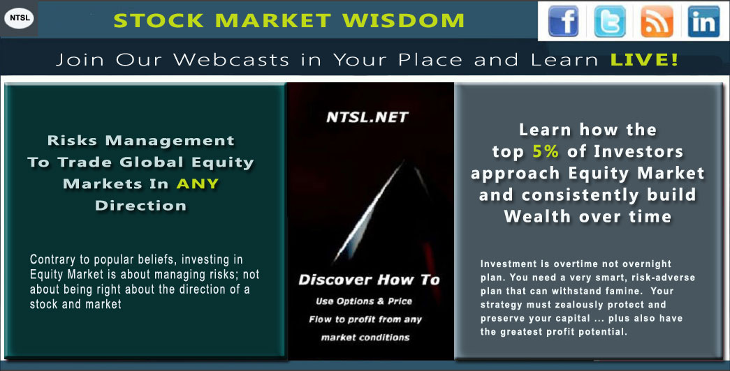 Learn How To Trade Global Equity Markets In Any Direction